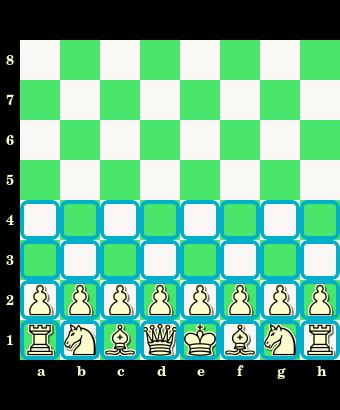 obóz białych, dolna połowa szachownicy, białe bierki, szachownica, diagram, interaktywny podręcznik szachowy, lekcje szachowe, szachy dla dzieci, strona szachowa, nauka szachów,