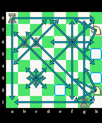 problem 8 figur, zadania dla całej rodziny, diagram, apronus, interaktywny podręcznik szachowy, lekcje szachowe, szachy dla dzieci, szachowa zagadka, nauka szachów,