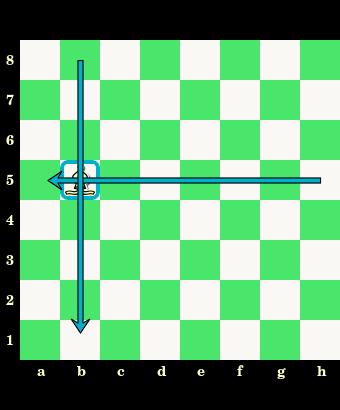 biały goniec białopolowy, oznaczenia pól, nazwy, białe i czarne pola, szachownica, diagram, interaktywny podręcznik szachowy, lekcje szachowe, szachy dla dzieci, strona szachowa, nauka szachów,