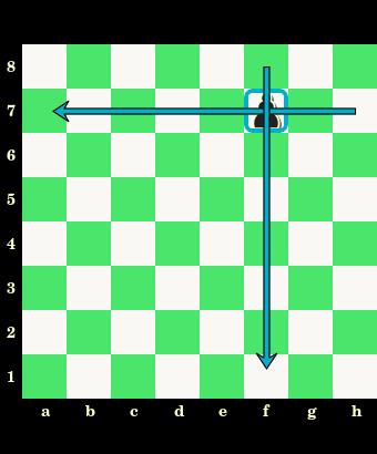 czarny pionek, oznaczenia pól, nazwy, białe i czarne pola, szachownica, diagram, interaktywny podręcznik szachowy, lekcje szachowe, szachy dla dzieci, strona szachowa, nauka szachów,
