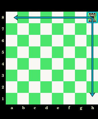 czarna wieża, oznaczenia pól, nazwy, białe i czarne pola, szachownica, diagram, interaktywny podręcznik szachowy, lekcje szachowe, szachy dla dzieci, strona szachowa, nauka szachów,
