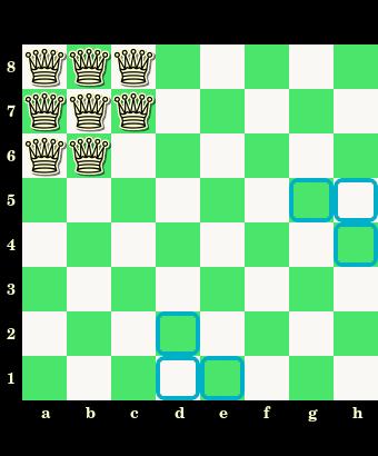 problem 8 hetmanów, zadania dla całej rodziny, diagram, interaktywny podręcznik szachowy, lekcje szachowe, szachy dla dzieci, szachowa zagadka, nauka szachów,
