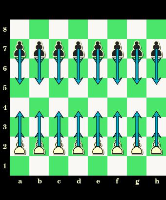 początkowe ustawienie pionów, pozycja wyjściowa pionków, piony, pionki, bierki szachowe, szachownica, diagram, interaktywny podręcznik szachowy, lekcje szachów, szachy dla dzieci,