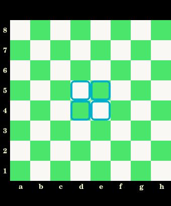 centrum, najważniejsze pola, d4, d5, e4, e5, szachownica, diagram, interaktywny podręcznik szachowy, lekcje szachowe, szachy dla dzieci, strona szachowa, nauka szachów,