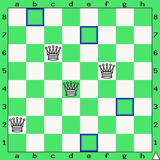 problem 4 hetmanów, zadania dla całej rodziny, diagram, apronus, interaktywny podręcznik szachowy, lekcje szachowe, szachy dla dzieci, szachowa zagadka, nauka szachów,