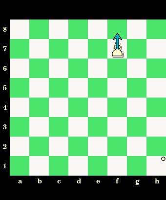 zasady gry, przepisy, posunięcia specjalne, promocja piona, przemiana pionka, diagram, interaktywny podręcznik szachowy, pionek lekcje szachowe, nauka gry w szachy dla dzieci, tajemnice szachów,