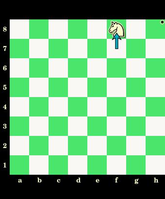 słaba promocja, zasady gry, przepisy, posunięcia specjalne, promocja piona, przemiana pionka, diagram, interaktywny podręcznik szachowy, pionek, skoczek, lekcje szachowe, nauka gry w szachy dla dzieci, tajemnice szachów,