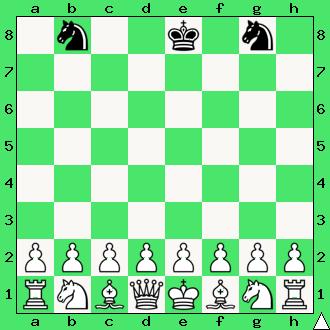 realizacja przewagi materialnej, wykorzystaj przewagę, gra z komputerem, interaktywny podręcznik szachowy, apronus, diagram, para skoczków, dwa skoczki, ćwiczenie, lekcje szachowe, szachy dla dzieci,