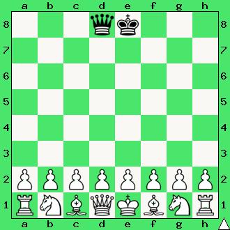 realizacja przewagi materialnej, wykorzystaj przewagę, gra z komputerem, interaktywny podręcznik szachowy, apronus, diagram, hetman, król, ćwiczenie, lekcje szachowe, szachy dla dzieci,