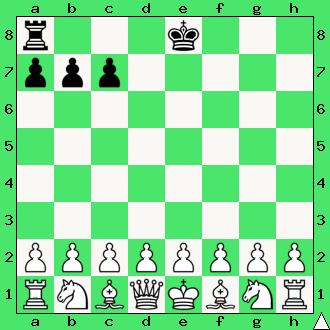 realizacja przewagi materialnej, wykorzystaj przewagę, gra z komputerem, interaktywny podręcznik szachowy, apronus, diagram, wieża, długa roszada, pionki, pion, król, ćwiczenie, lekcje szachowe, szachy dla dzieci,