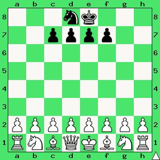 realizacja przewagi materialnej, wykorzystaj przewagę, gra z komputerem, interaktywny podręcznik szachowy, apronus, diagram, skoczek, pionki, pion, król, ćwiczenie, lekcje szachowe, szachy dla dzieci,