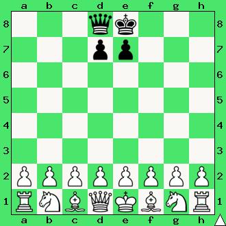 realizacja przewagi materialnej, wykorzystaj przewagę, gra z komputerem, interaktywny podręcznik szachowy, apronus, diagram, hetman, pionki, pion, król, ćwiczenie, lekcje szachowe, szachy dla dzieci,