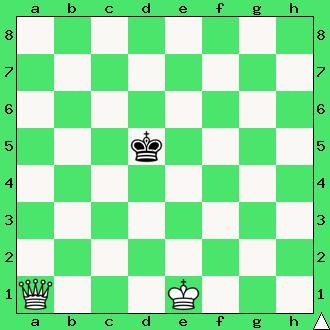 matowanie królem i hetmanem, król, hetman, reguła 50 posunięć, 50 ruchów bez bicia i bez ruchu pionem, interaktywny podręcznik szachowy, apronus, diagram, szachownica, epodrecznik, szachy dla dzieci, nauka szachów, przepisy szachowe,