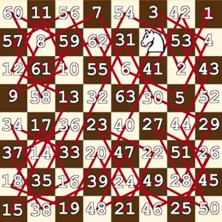 problem skoczka szachowego