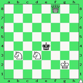 mat w jednym ruchu, białe dają mata w 1 posunięciu, diagram, apronus, interaktywny podręcznik szachowy, lekcje szachowe dla dzieci, mała ilość bierek szachowych,