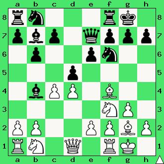 złap czarnego gońca, goniec, apronus, interaktywny podręcznik szachowy, diagram, lekcje szachowe, nauka szachów, partia szachowa, szachy dla początkujących, taktyka,