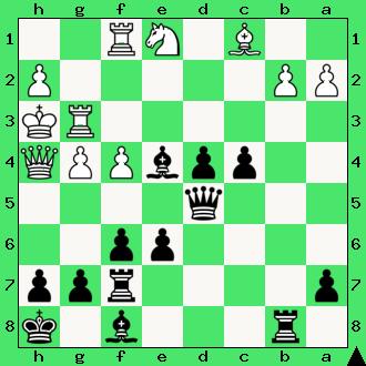 złap białego hetmana, hetman, apronus, interaktywny podręcznik szachowy, diagram, lekcje szachowe, nauka szachów, partia szachowa, rozwiązanie zadania szachowego, szachy dla początkujących, taktyka,