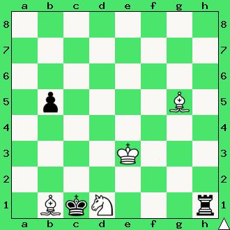 Dawid Przepiórka, Magyar Sakkvilág, 1930, studium, dominacja, zadanie, taktyka, diagram, apronus, interaktywny podręcznik szachowy, lekcje szachowe, nauka gry w szachy dla dzieci, piękno szachów, współdziałanie figur,