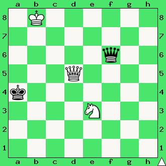 Wygrana, Studium, Bernhard Horwitz, Josef Kling, Chess studies, 1851, diagram, apronus, taktyka, hetman, skoczek, interaktywny podręcznik szachowy, lekcje szachowe, nauka gry w szachy dla dzieci, piękno szachów,