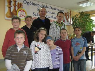 Adam Woźniak, Michał Hołownia, Szymon Kulaś, Aleksandra Żółkiewska, Robert Korpalski, Zofia Frej, Szymon Brzechffa, Maciej Korpalski, Krzysztof Szymczak.