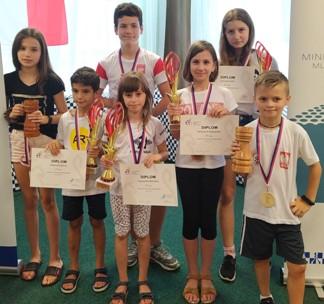 Mistrzostwa Unii Europejskiej Juniorów, Kouty nad Desnou, 14-22.08.2020.